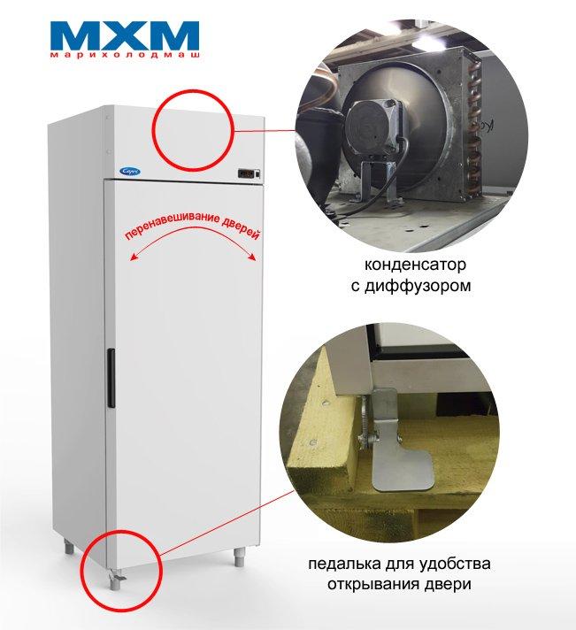 Обновленные шкафы от компании МХМ